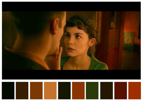 La fotografia nel cinema il favoloso mondo di amelie colori